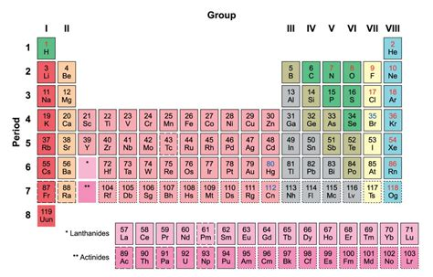 We did not find results for: Arranging the elements: the evolving design of the ...
