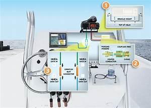 Installing A Vhf Radio