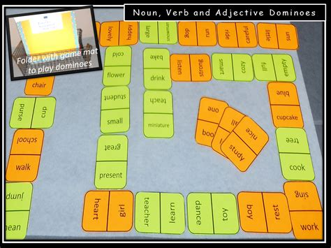 Use of english part 3 (word formation with irregular nouns and verbs). Reading2success: Noun, Verb and Adjective Dominoes