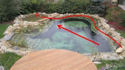 Schwimmteich Ohne Pumpe by Technische Details Gartengestaltung Zangl