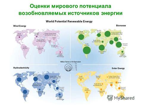15. Мировые ресурсы геотермальной энергии