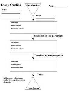 Coordinates Worksheets Argumentative Essay Outline Worksheet Abitlikethis
