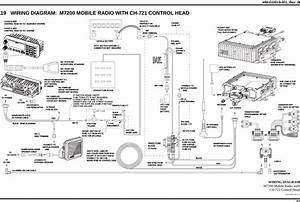 M7200 M7200 700  800 Mhz Mobile Radio User Manual Manual Harris