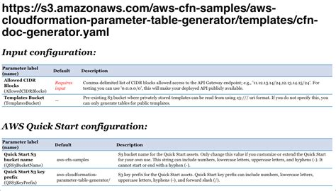 automated documentation  aws cloudformation template