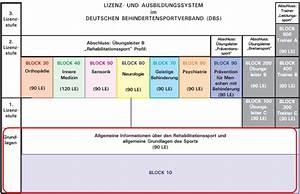 Pflichtteil Erbe Berechnen : grundlagenausbildung bsv rheinland pfalz ~ Themetempest.com Abrechnung