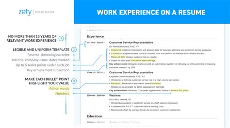 What You Learnt From Your Work Experience by Work Experience On A Resume Description Bullet Points