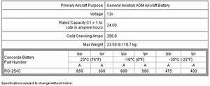 Concorde Rg