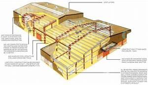 Industrial Steel Buildings | Shed Blueprints