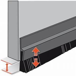 Bas De Porte à Glisser : bas de porte automatique ~ Dailycaller-alerts.com Idées de Décoration