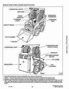 Bobcat 453 Skid Steer Loader Service Repair Workshop