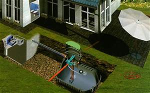 Regenwasserzisterne 5000 L : regenwassernutzung komplettset haus und garten premium ~ Lizthompson.info Haus und Dekorationen