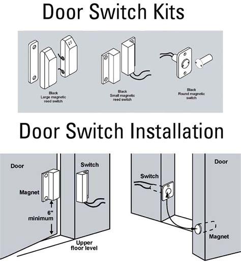 Door Switch Installation Guide Windows