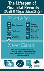 best 25 bank statement ideas on pinterest bank o bank With financial documents safe