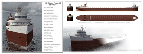 Sinking Of The Edmund Fitzgerald by The Edmund Fitzgerald Remembering The Tragedy Gcaptain