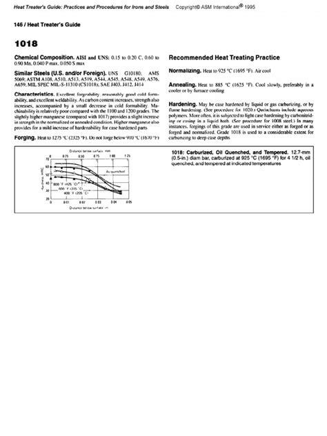 1018.pdf | Heat Treating | Metallurgy