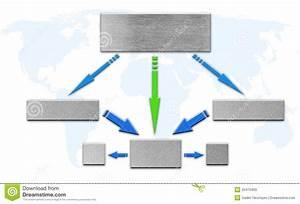 Haccp Plan Flow Chart Blank Organizational Flow Chart Stock Photo Image Of