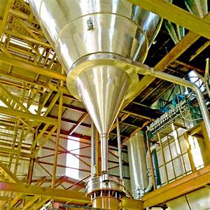 Industrial Dryers  Industrial Spray Dryer  Fluid Bed Dryer