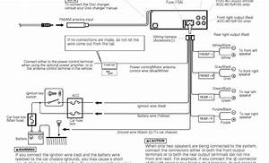 Valuable Lightforce Htx Wiring Harness Diagram Wiring Harness For Htx