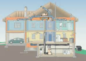 high efficiency home plans high efficiency heating cooling energy efficient new homes energy