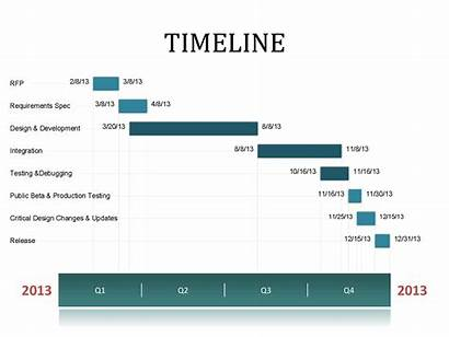 Timeline Template Word Templates Excel Power Point