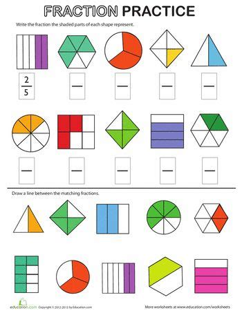 fraction review worksheet math amazingness pinterest