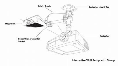 Wall Interactive Projection System Motionmagix Rating Magix