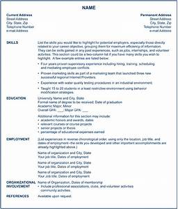certified nursing assistant39s blog 3 different resume With functional resume sample for career change