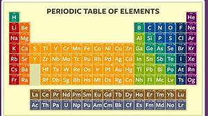 5 Steps U3011how Many Valence Electrons Does Calcium Ca  Have