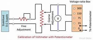 Calibration Of Voltmeter  Ammeter  U0026 Wattmeter Using