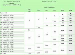 Puissance Din Carte Grise : carte grise fran aise d 39 un v hicule tranger ~ Gottalentnigeria.com Avis de Voitures