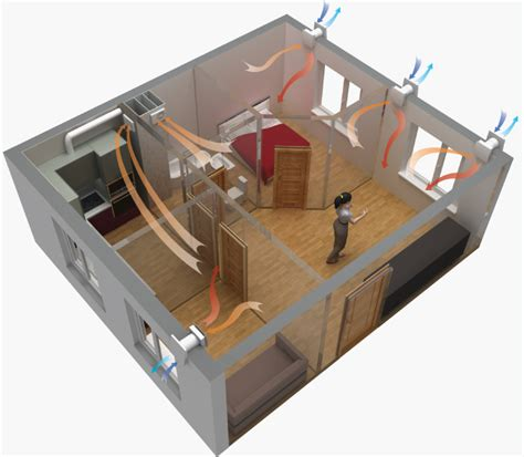 Piespiedu ventilācija dzīvoklī: mehāniskā un mākslīgā ...