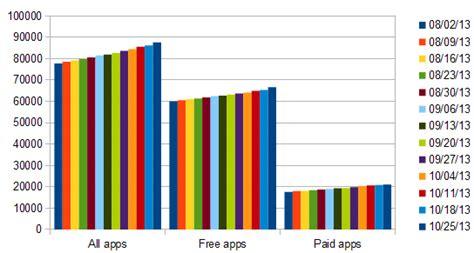best windows 8 apps this week anniversary edition