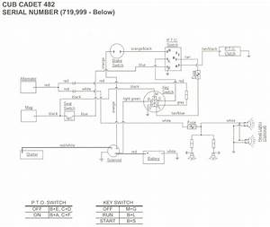 1541 Cub Cadet Wiring Diagram Diagram Base Website Wiring