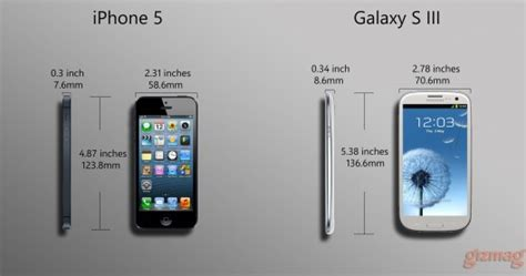 how many inches is the iphone 5 techno world galaxy s iii vs iphone 5