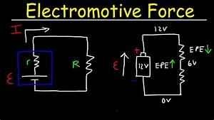 Electromotive Force Of A Battery  Internal Resistance And