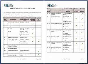 operational level agreement template kidscareerinfo With ola document template