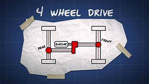 How Four Wheel Drive Works - Dummies Guide Video