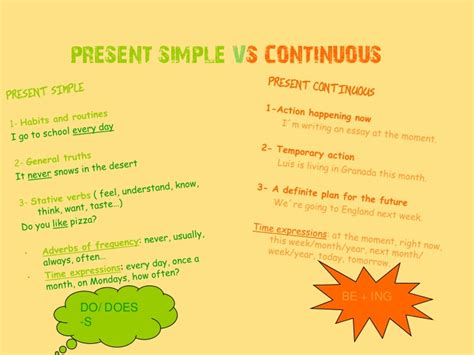 Present Simple Vs Continuous (3º Eso