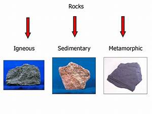 Key Stage 3 Geography: Rocks and Landscapes: Rock Types