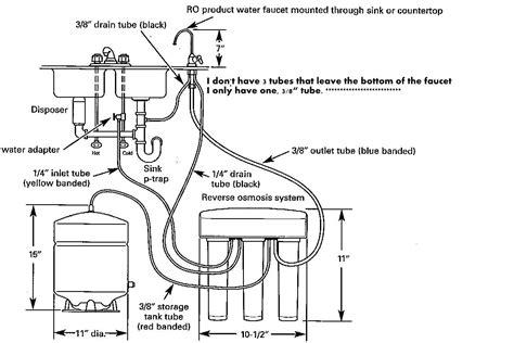 kitchen sink drain plumbing diagram diagram plumbing in dimensions diagram 8469