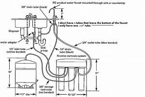 diagram plumbing rough in dimensions diagram With home electrical diagrams layouts likewise plumbing kitchen sink drain