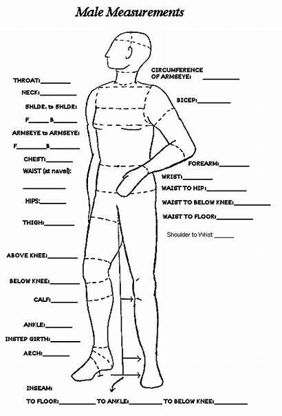 Measurement Measurements Chart Sewing Male Mens Measuring