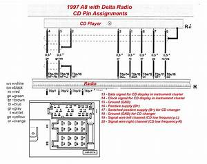 Pinout Diagram For Cd Changer 1997