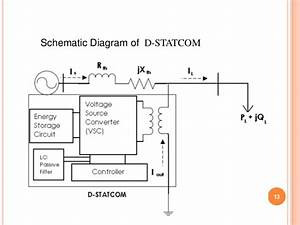 Power Quality Improvement In Distrution System Using D Statcom