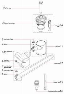 Dyson V6 Motorhead Plus Replacement Parts