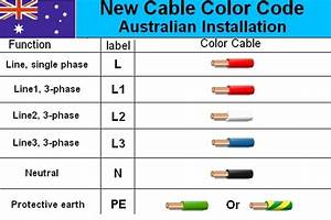 Electrical Wire  Electrical Wire Color Code New Zealand