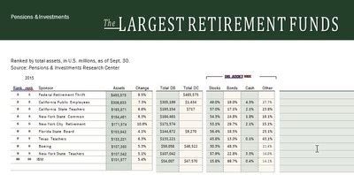 Assets Of The 1,000 Largest Us Retirement Plans Hit. Garage Door Repair St Paul Az Family Lawyers. Bitdefender Vs Kaspersky Docusign Promo Code. Microsoft Money Small Business. Fashion Design School Los Angeles. Assisted Living Arlington Tx. Personal Training Online Courses. What Is Mass Communication Major. Oncor Electric Delivery Dallas Tx