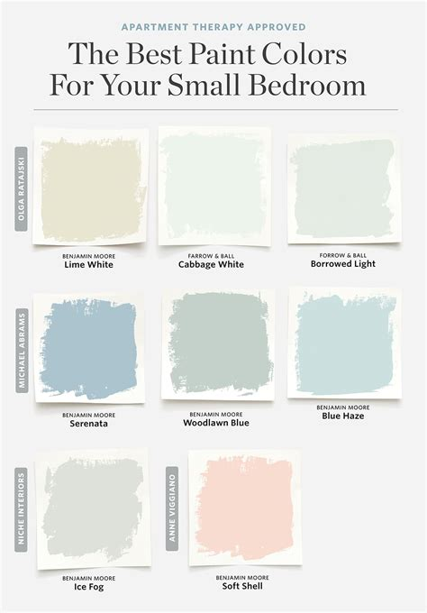 Colors To Paint A Small Bedroom by Paint Colors For Small Bedrooms Apartment Therapy