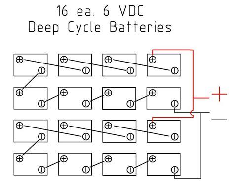 Solar Battery Wiring Configuration Design