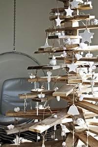 Pinterest Sapin De Noel : d co de no l sapin en bois et en volume r aliser soi m me le jounal d co ~ Preciouscoupons.com Idées de Décoration